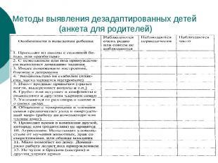 Методы выявления дезадаптированных детей (анкета для родителей)