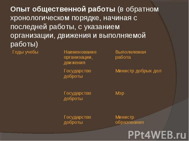 Опыт общественной работы (в обратном хронологическом порядке, начиная с последней работы, с указанием организации, движения и выполняемой работы)