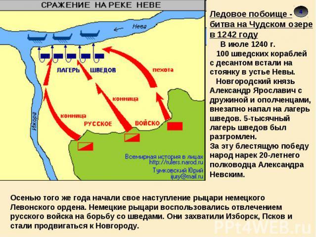 Ледовое побоище - битва на Чудском озере в 1242 году В июле 1240 г. 100 шведских кораблей с десантом встали на стоянку в устье Невы. Новгородский князь Александр Ярославич с дружиной и ополченцами, внезапно напал на лагерь шведов. 5-тысячный лагерь …