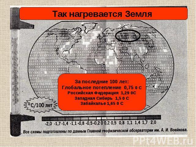 Так нагревается Земля За последние 100 лет:Глобальное потепление 0,75 0 СРоссийская Федерация 1,29 0СЗападная Сибирь 1,5 0 СЗабайкалье 1,65 0 С