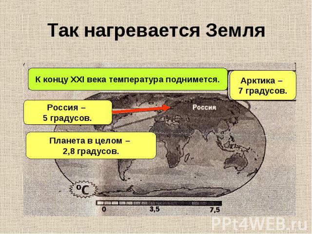 Так нагревается Земля К концу XXI века температура поднимется.