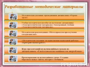 Разработанные методические материалы Методические указания преподавания дисципли