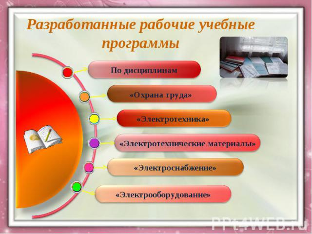 Разработанные рабочие учебные программы