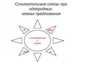 Сочинительные союзы при однородных членах предложения Сочинительныесоюзы