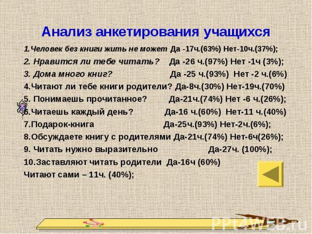 Анализ анкетирования учащихся1.Человек без книги жить не может Да -17ч.(63%) Нет-10ч.(37%);2. Нравится ли тебе читать? Да -26 ч.(97%) Нет -1ч (3%);3. Дома много книг? Да -25 ч.(93%) Нет -2 ч.(6%)4.Читают ли тебе книги родители? Да-8ч.(30%) Нет-19ч.(…