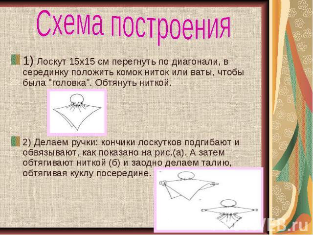 Схема построения 1)Лоскут 15х15 см перегнуть по диагонали, в серединку положить комок ниток или ваты, чтобы была