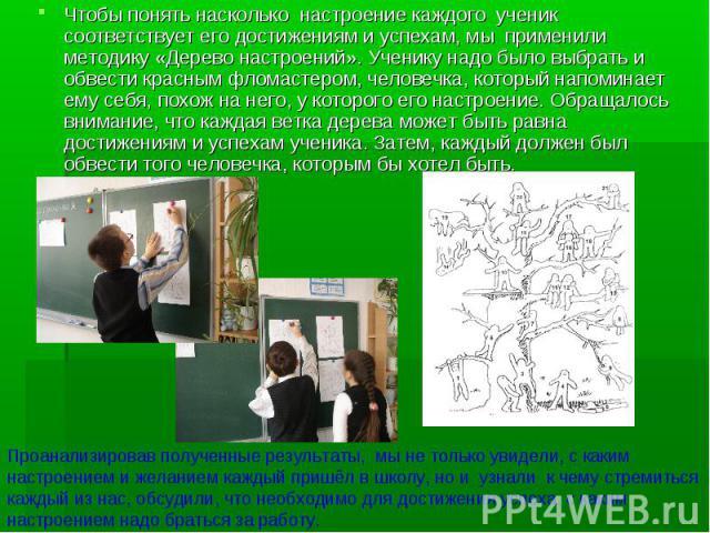 Чтобы понять насколько настроение каждого ученик соответствует его достижениям и успехам, мы применили методику «Дерево настроений». Ученику надо было выбрать и обвести красным фломастером, человечка, который напоминает ему себя, похож на него, у ко…