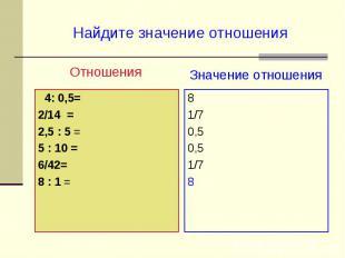 Найдите значение отношения Отношения 4: 0,5= 2/14 = 2,5 : 5 = 5 : 10 =6/42=8 : 1