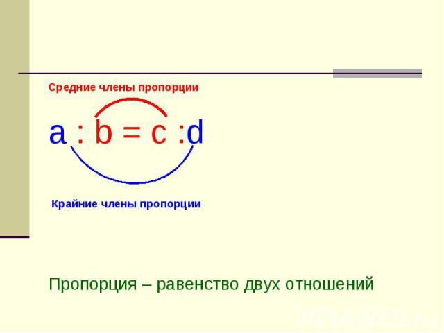 Пропорция Средние члены пропорцииa : b = c :d Пропорция – равенство двух отношений
