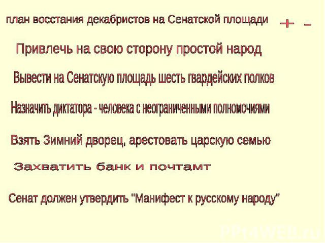 план восстания декабристов на Сенатской площадиПривлечь на свою сторону простой народВывести на Сенатскую площадь шесть гвардейских полковНазначить диктатора - человека с неограниченными полномочиямиВзять Зимний дворец, арестовать царскую семьюЗахва…