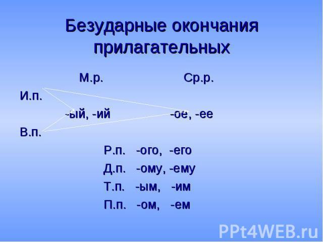 Безударные окончания прилагательных М.р. Ср.р.И.п. -ый, -ий -ое, -ееВ.п. Р.п. -ого, -его Д.п. -ому, -ему Т.п. -ым, -им П.п. -ом, -ем