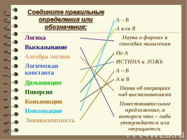 Соедините правильные определения или обозначения: