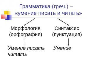 Грамматика (греч.) – «умение писать и читать» Морфология (орфография) Синтаксис(