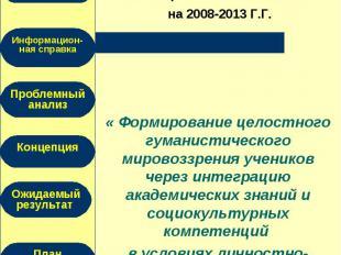 ПРОГРАММА РАЗВИТИЯ МОУ «ГИМНАЗИЯ №1» ЧИСТОПОЛЬСКОГО МУНИЦИПАЛЬНОГО РАЙОНАна 2008