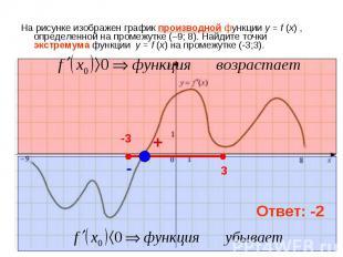 На рисунке изображен график производной функции у = f (x) , определенной на пром
