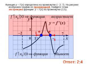 Функция у = f (x) определена на промежутке (– 2; 7). На рисунке изображен график