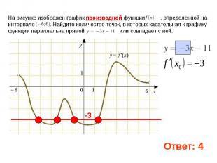 На рисунке изображен графикпроизводной функции , определенной на интервале . На