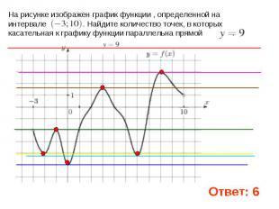 На рисунке изображен график функции , определенной на интервале . Найдите количе