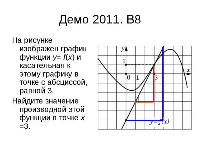 Демо 2011. B8 На рисунке изображен график функции y= f(x) и касательная к этому графику в точке с абсциссой, равной 3. Найдите значение производной этой функции в точке x =3.