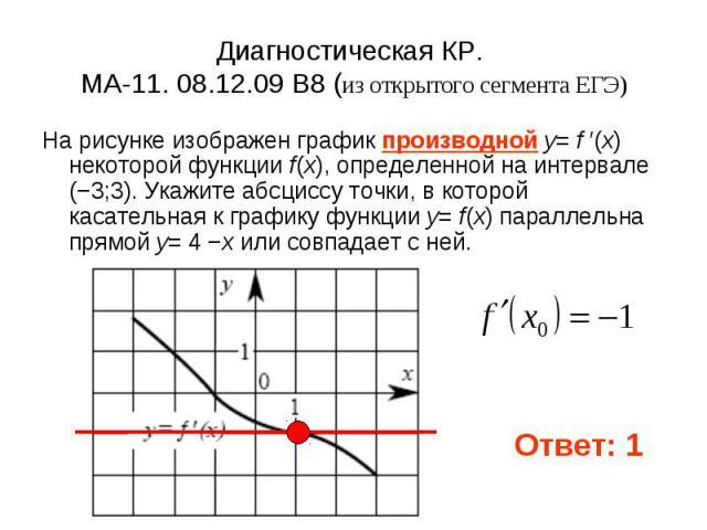 Диагностическая КР. МА-11. 08.12.09 B8 (из открытого сегмента ЕГЭ) На рисунке изображен график производной y= f ′(x) некоторой функции f(x), определенной на интервале (−3;3). Укажите абсциссу точки, в которой касательная к графику функции y= f(x) па…