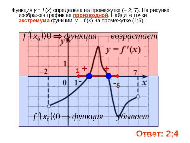 Функция у = f (x) определена на промежутке (– 2; 7). На рисунке изображен график ее производной. Найдите точки экстремума функции у = f (x) на промежутке (1;5).