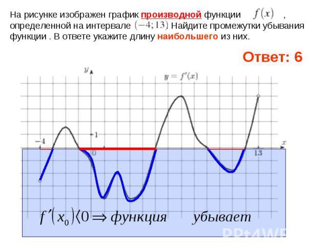 На рисунке изображен график производной функции , определенной на интервале . Найдите промежутки убывания функции . В ответе укажите длину наибольшего из них.