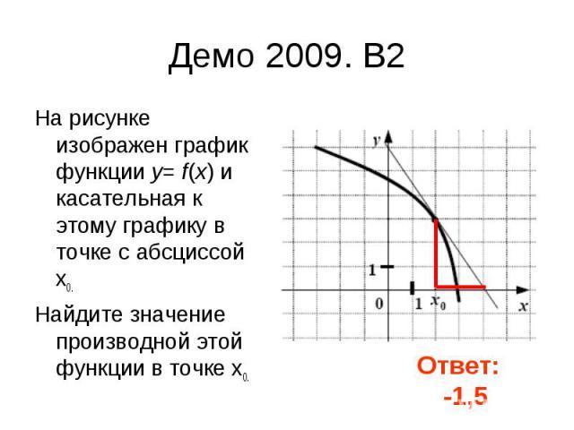 Демо 2009. B2 На рисунке изображен график функции y= f(x) и касательная к этому графику в точке с абсциссой x0.Найдите значение производной этой функции в точке x0.