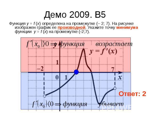 Демо 2009. B5 Функция у = f (x) определена на промежутке (– 2; 7). На рисунке изображен график ее производной. Укажите точку минимума функции у = f (x) на промежутке (-2;7).