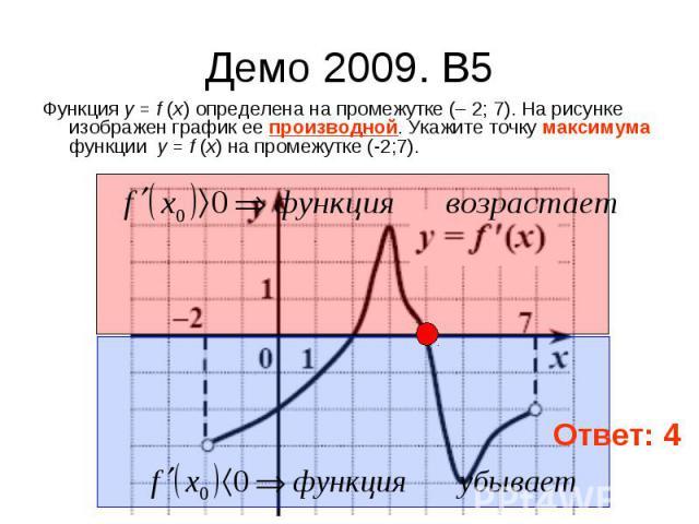 Демо 2009. B5 Функция у = f (x) определена на промежутке (– 2; 7). На рисунке изображен график ее производной. Укажите точку максимума функции у = f (x) на промежутке (-2;7).