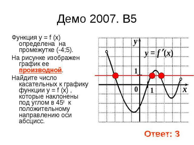 Демо 2007. B5 Функция y = f (x) определена на промежутке (-4;5). На рисунке изображен график ее производной. Найдите число касательных к графику функции y = f (x) , которые наклонены под углом в 450 к положительному направлению оси абсцисс.