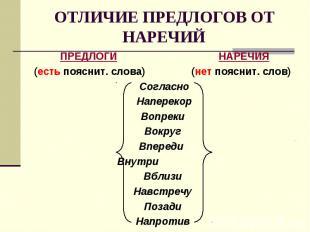 ОТЛИЧИЕ ПРЕДЛОГОВ ОТ НАРЕЧИЙ ПРЕДЛОГИ НАРЕЧИЯ(есть пояснит. слова) (нет пояснит.