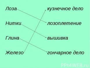 Лоза кузнечное делоНитки лозоплетениеГлина вышивкаЖелезо гончарное дело