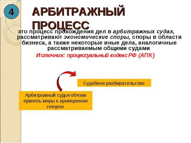 АРБИТРАЖНЫЙ ПРОЦЕСС это процесс прохождения дел в арбитражных судах, рассматривают экономические споры, споры в области бизнеса, а также некоторые иные дела, аналогичные рассматриваемым общими судами Источник: процессуальный кодекс РФ (АПК) Судебное…