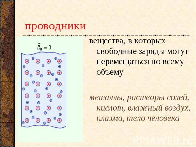 проводники вещества, в которых свободные заряды могут перемещаться по всему объемуметаллы, растворы солей, кислот, влажный воздух, плазма, тело человека