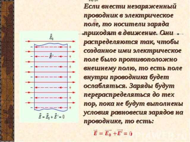 Если внести незаряженный проводник в электрическое поле, то носители заряда приходят в движение. Они распределяются так, чтобы созданное ими электрическое поле было противоположно внешнему полю, то есть поле внутри проводника будет ослабляться. Заря…