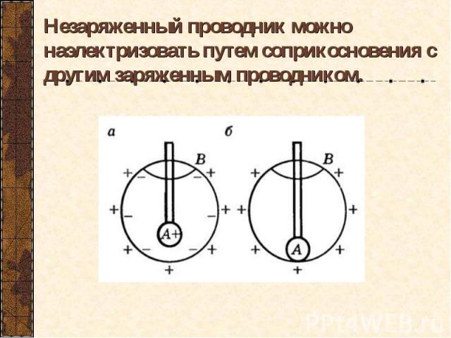 Незаряженный проводник можно наэлектризовать путем соприкосновения с другим заряженным проводником.