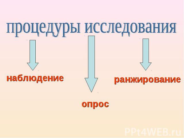 процедуры исследованиянаблюдениеранжирование опрос