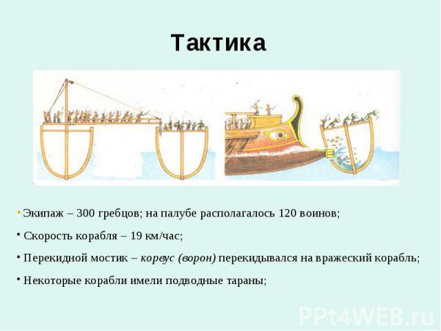Тактика Экипаж – 300 гребцов; на палубе располагалось 120 воинов; Скорость корабля – 19 км/час; Перекидной мостик – корвус (ворон) перекидывался на вражеский корабль; Некоторые корабли имели подводные тараны;