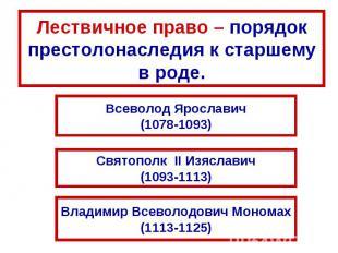 Лествичное право – порядок престолонаследия к старшему в роде.Всеволод Ярославич