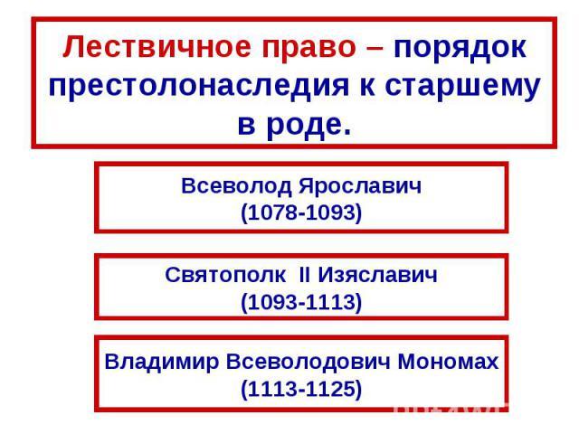 Лествичное право – порядок престолонаследия к старшему в роде.Всеволод Ярославич(1078-1093)Святополк II Изяславич(1093-1113)Владимир Всеволодович Мономах(1113-1125)