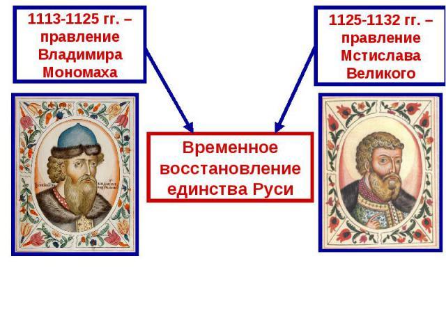 Временное восстановление единства Руси1113-1125 гг. – правление Владимира Мономаха1125-1132 гг. – правление Мстислава Великого