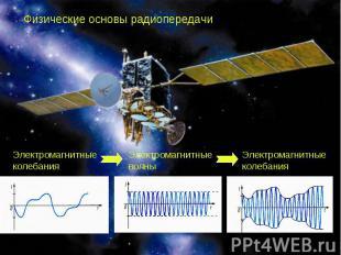 Физические основы радиопередачиЭлектромагнитные колебанияЭлектромагнитные волныЭ