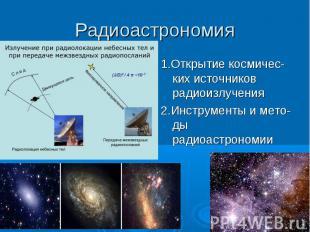 Радиоастрономия 1.Открытие космичес-ких источников радиоизлучения2.Инструменты и