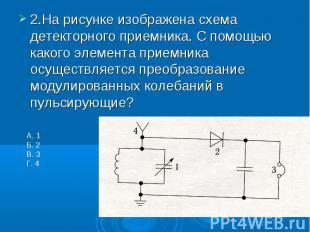 2.На рисунке изображена схема детекторного приемника. С помощью какого элемента
