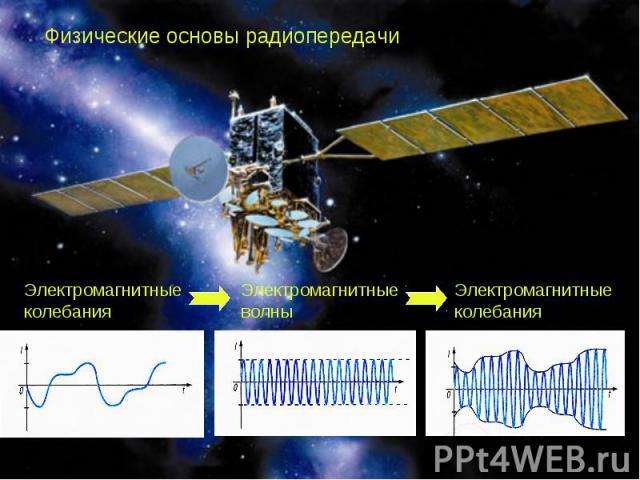 Физические основы радиопередачиЭлектромагнитные колебанияЭлектромагнитные волныЭлектромагнитные колебания