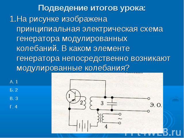 Подведение итогов урока: 1.На рисунке изображена принципиальная электрическая схема генератора модулированных колебаний. В каком элементе генератора непосредственно возникают модулированные колебания?А. 1Б. 2В. 3Г. 4