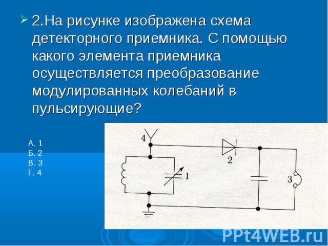 2.На рисунке изображена схема детекторного приемника. С помощью какого элемента приемника осуществляется преобразование модулированных колебаний в пульсирующие?А. 1Б. 2В. 3Г. 4