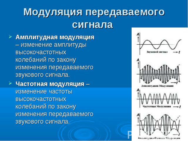 Модуляция передаваемого сигнала Амплитудная модуляция – изменение амплитуды высокочастотных колебаний по закону изменения передаваемого звукового сигнала.Частотная модуляция – изменение частоты высокочастотных колебаний по закону изменения передавае…