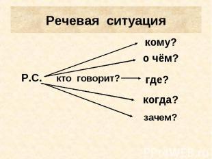 Речевая ситуация Р.С. кто говорит?