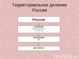 Территориальное деление России